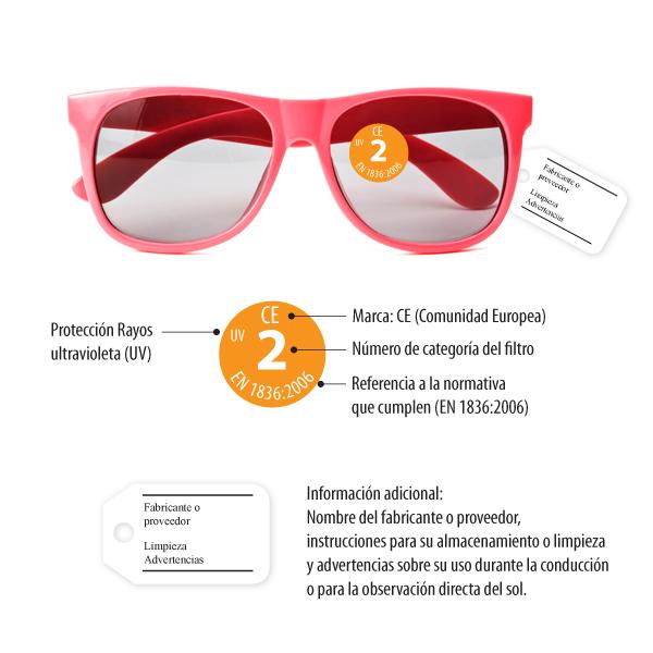 Cómo leer la etiqueta de las gafas de sol