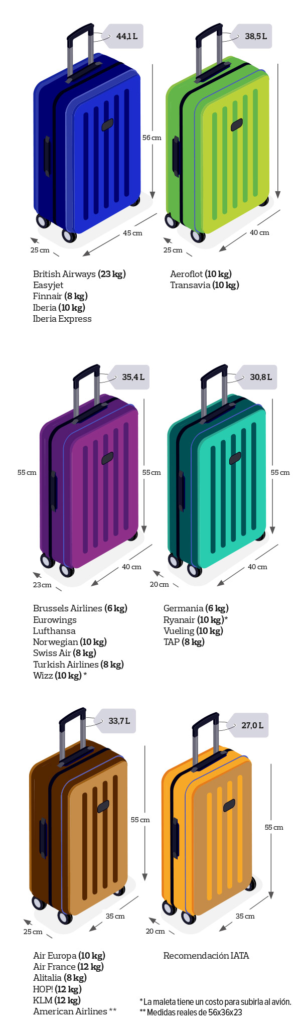 maletas-medidas-aerolineas