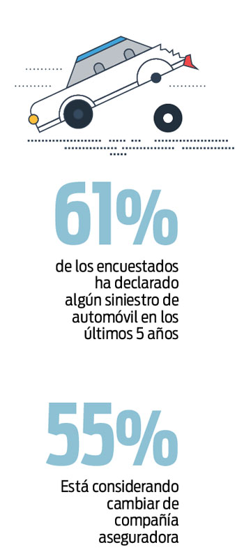 datos seguro automovil