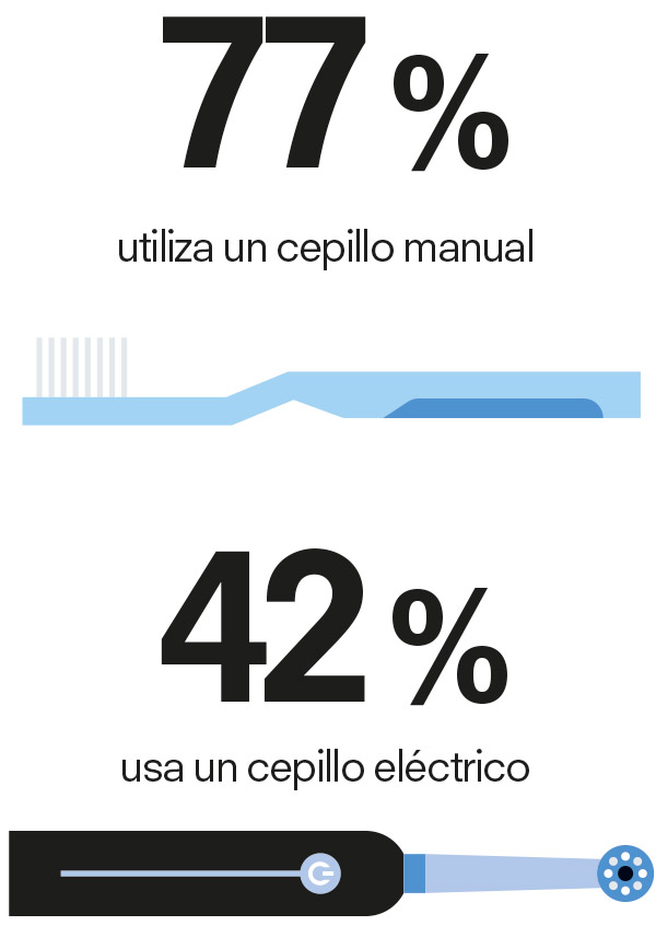 cepillo manual y eléctrico