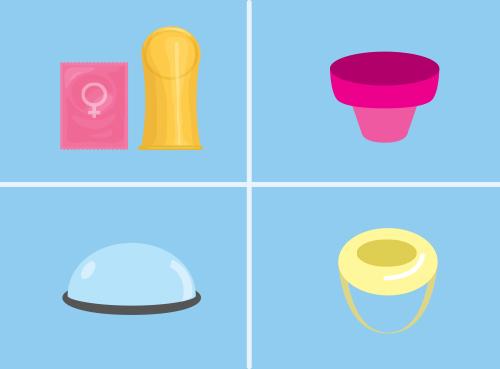 Metodos anticonceptivos barrera