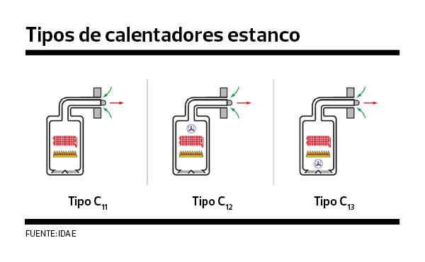 Sistema de calefaccion mas eficiente fabulous simple - Sistema de calefaccion economico ...