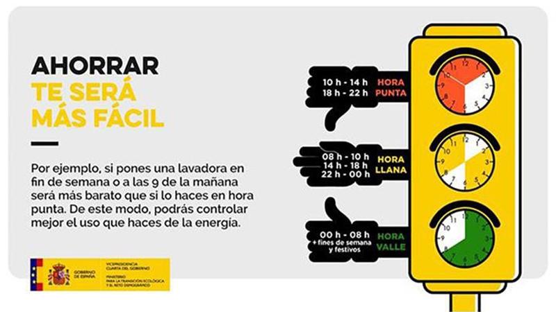 semaforo-horarios-tarifas-acceso-2021