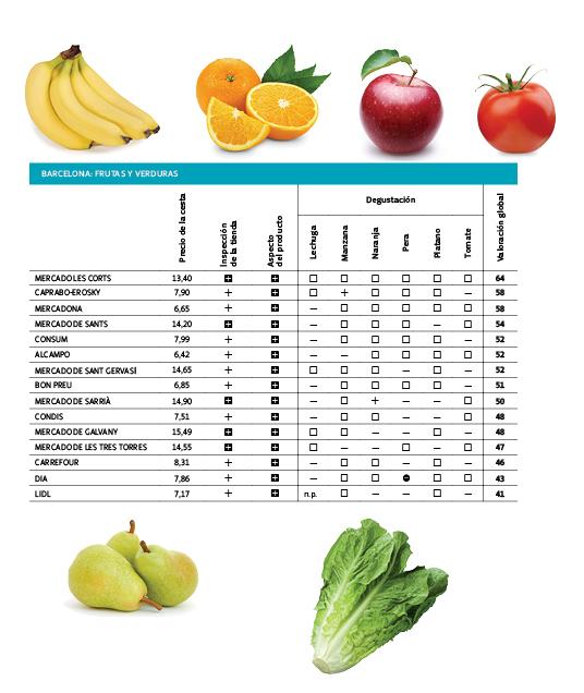 productos hortofruticulas en supermercados