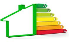 Consumo energía doméstico